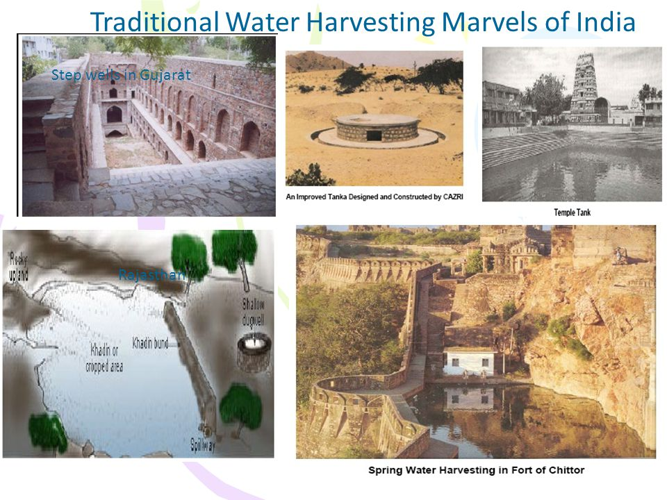 Traditional Water Harvesting Marvels of India