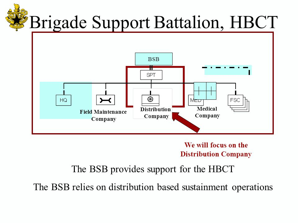Brigade Support Battalion, HBCT