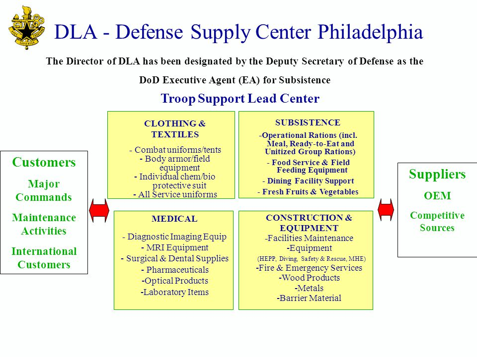DLA - Defense Supply Center Philadelphia