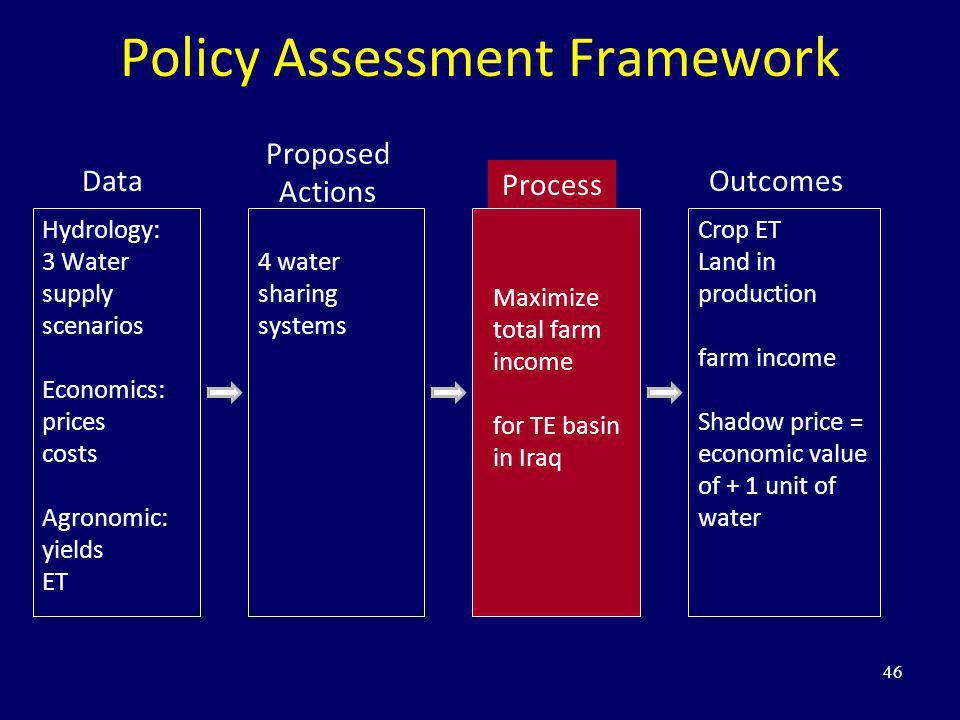 Policy Assessment Framework