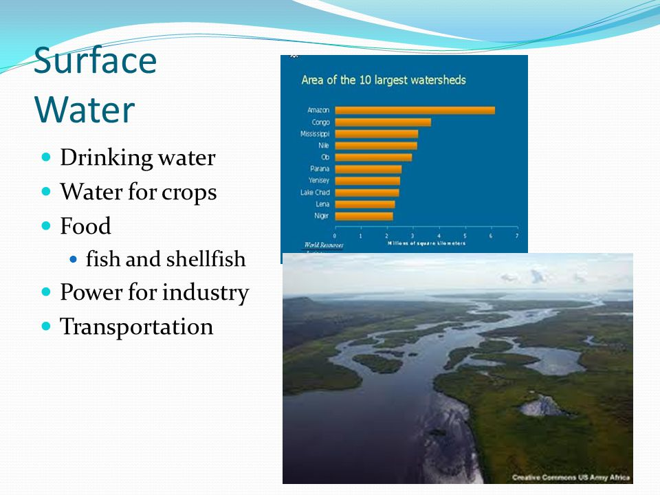 Surface Water Drinking water Water for crops Food Power for industry