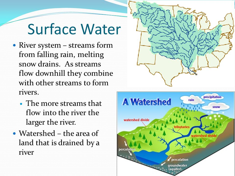 Surface Water