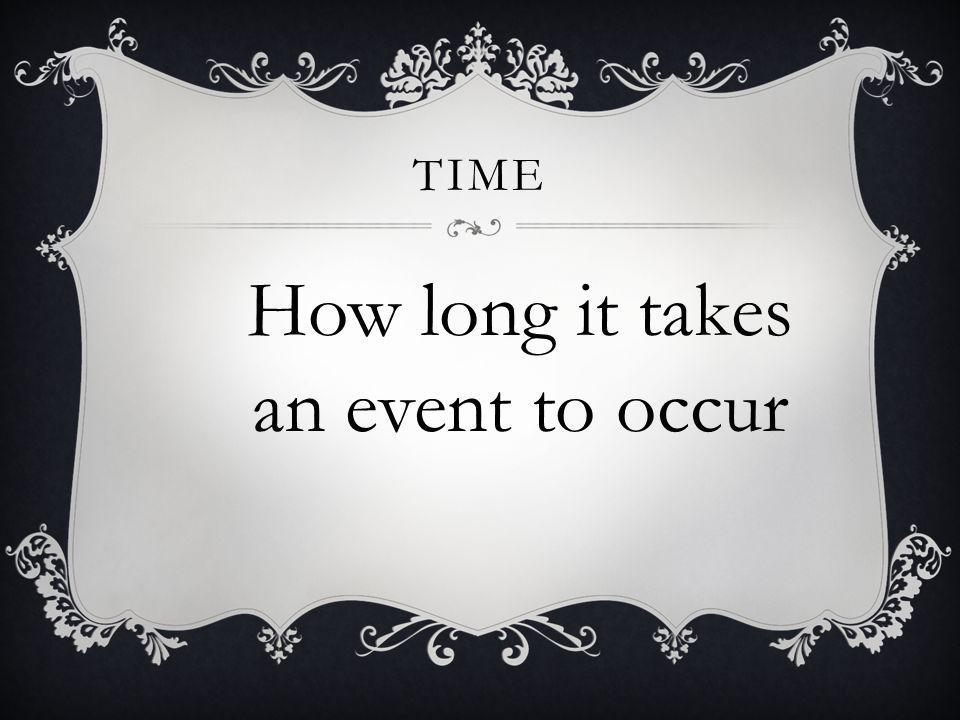 How long it takes an event to occur