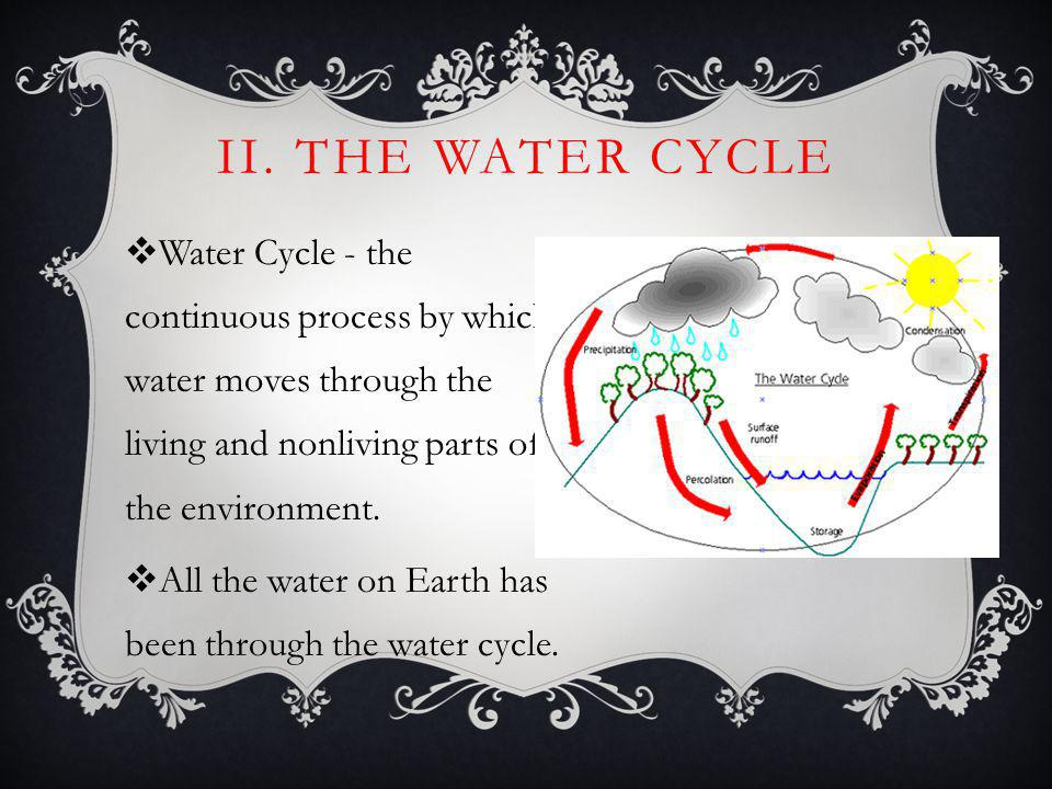 II. The Water Cycle Water Cycle - the continuous process by which water moves through the living and nonliving parts of the environment.