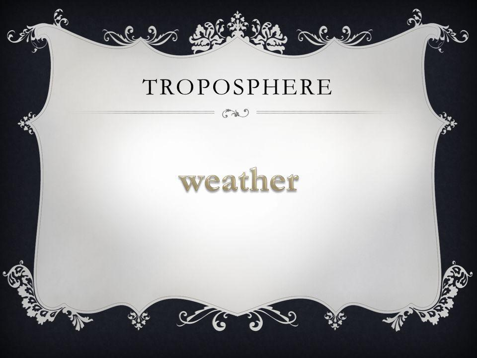Troposphere weather