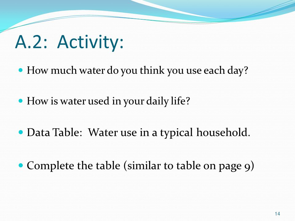 A.2: Activity: Data Table: Water use in a typical household.