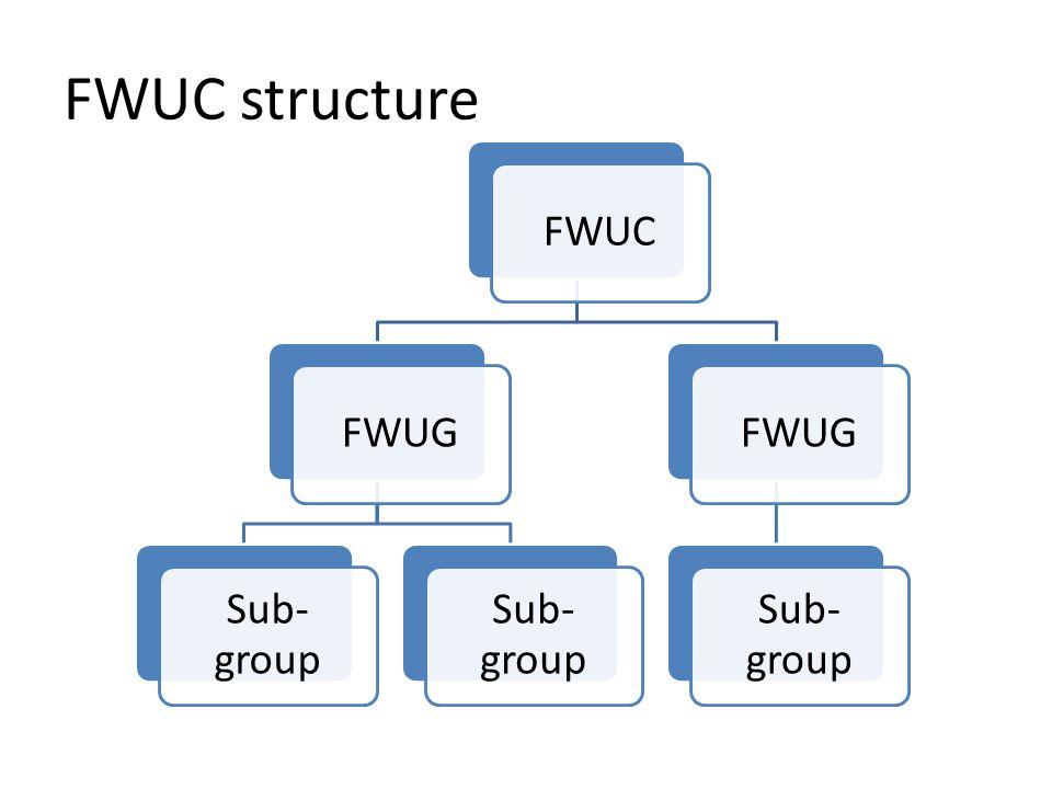 FWUC structure FWUC FWUG Sub-group