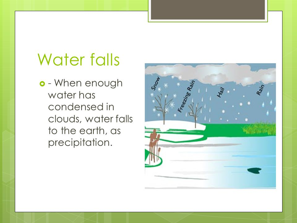 Water falls - When enough water has condensed in clouds, water falls to the earth, as precipitation.