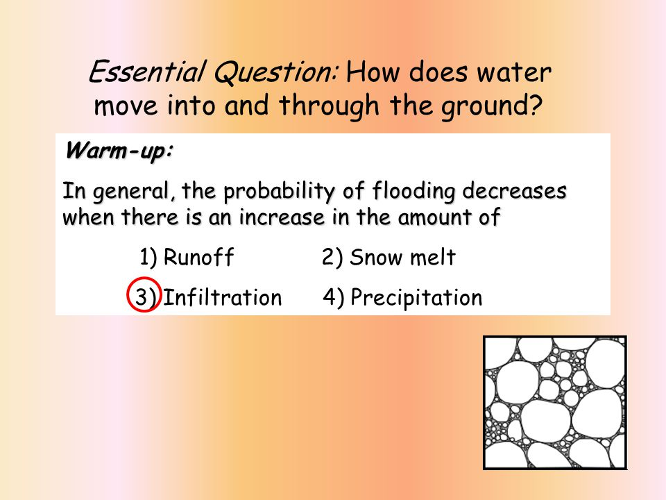Essential Question: How does water move into and through the ground