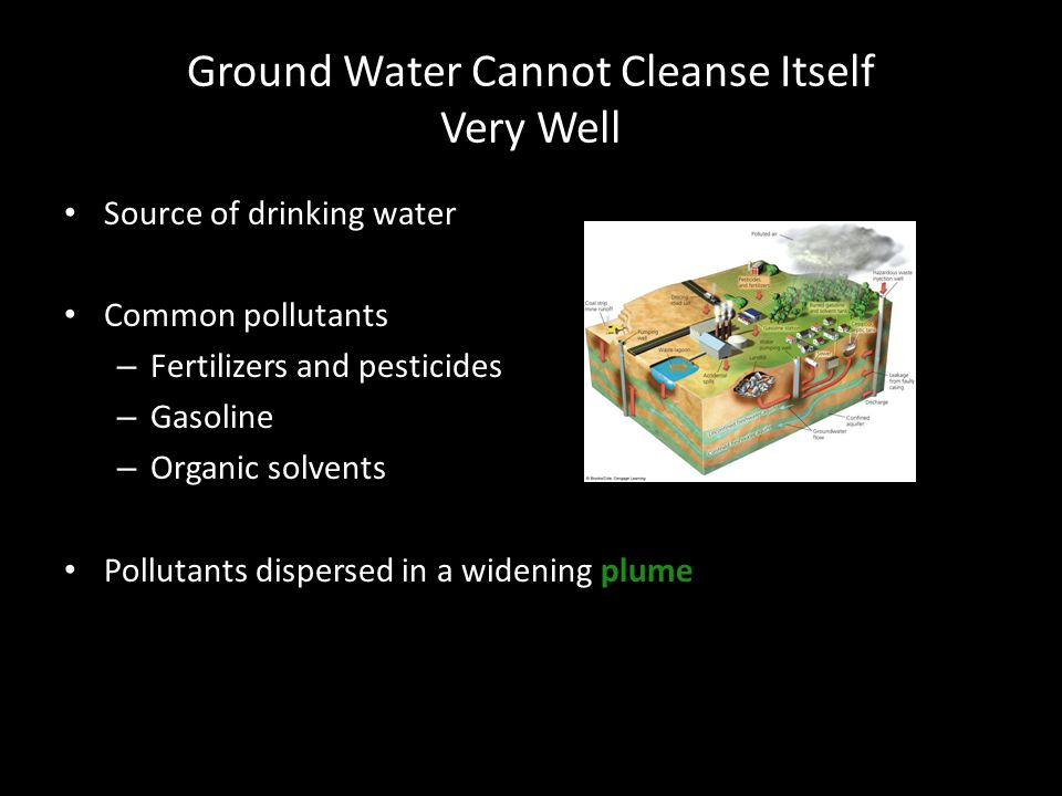 Ground Water Cannot Cleanse Itself Very Well