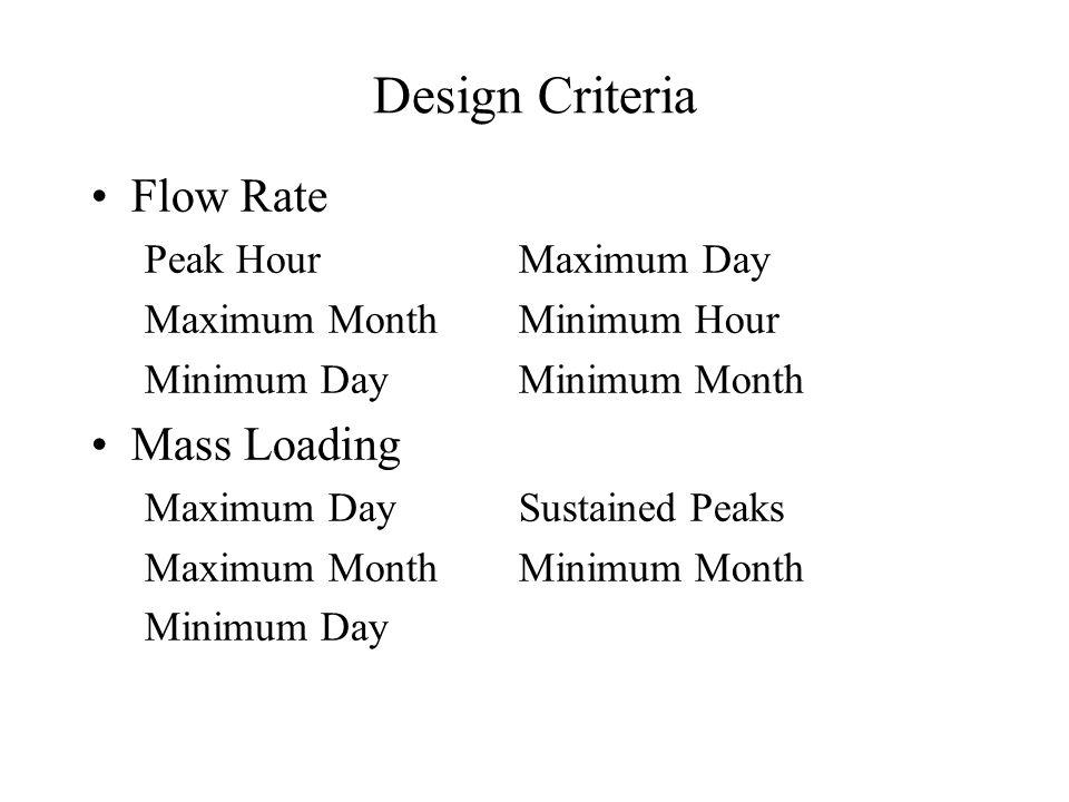 Design Criteria Flow Rate Mass Loading Peak Hour Maximum Day
