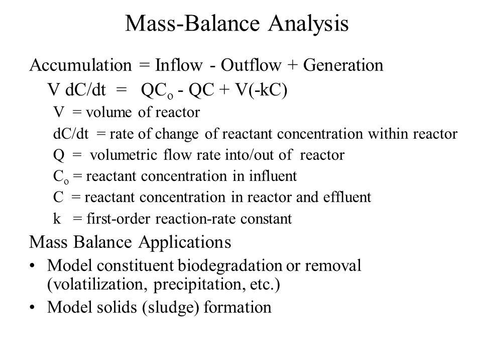Mass-Balance Analysis