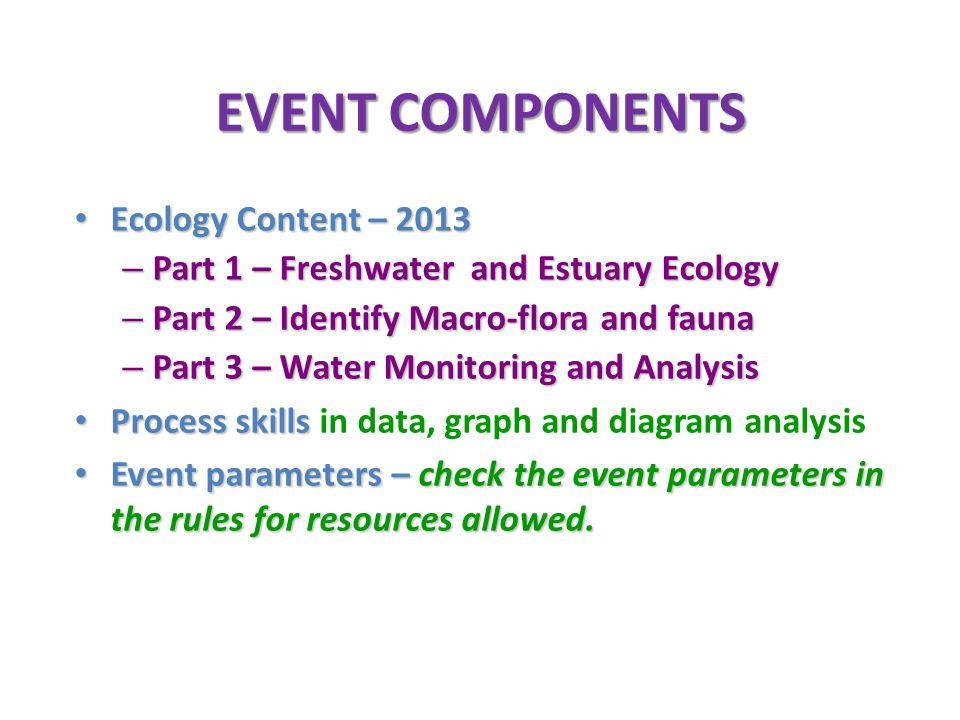 EVENT COMPONENTS Ecology Content – 2013