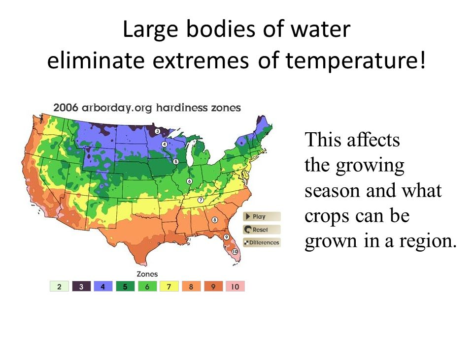 Large bodies of water eliminate extremes of temperature!