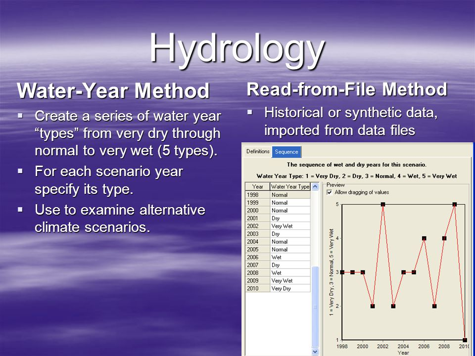 Hydrology Water-Year Method Read-from-File Method
