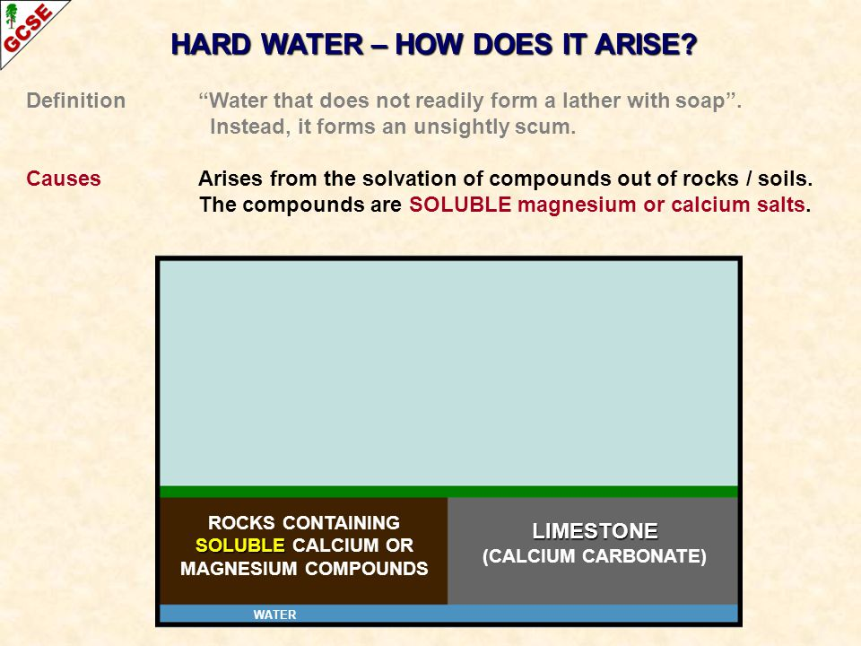 HARD WATER – HOW DOES IT ARISE SOLUBLE CALCIUM OR MAGNESIUM COMPOUNDS