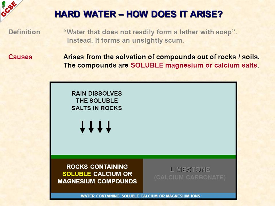 HARD WATER – HOW DOES IT ARISE