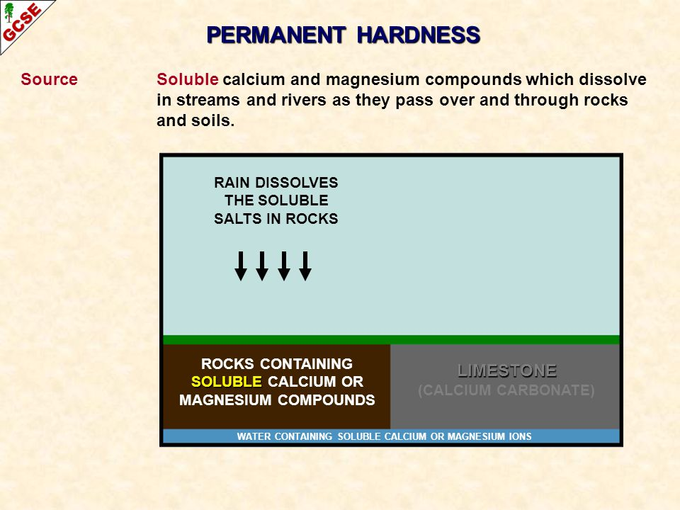 PERMANENT HARDNESS Source Soluble calcium and magnesium compounds which dissolve. in streams and rivers as they pass over and through rocks.