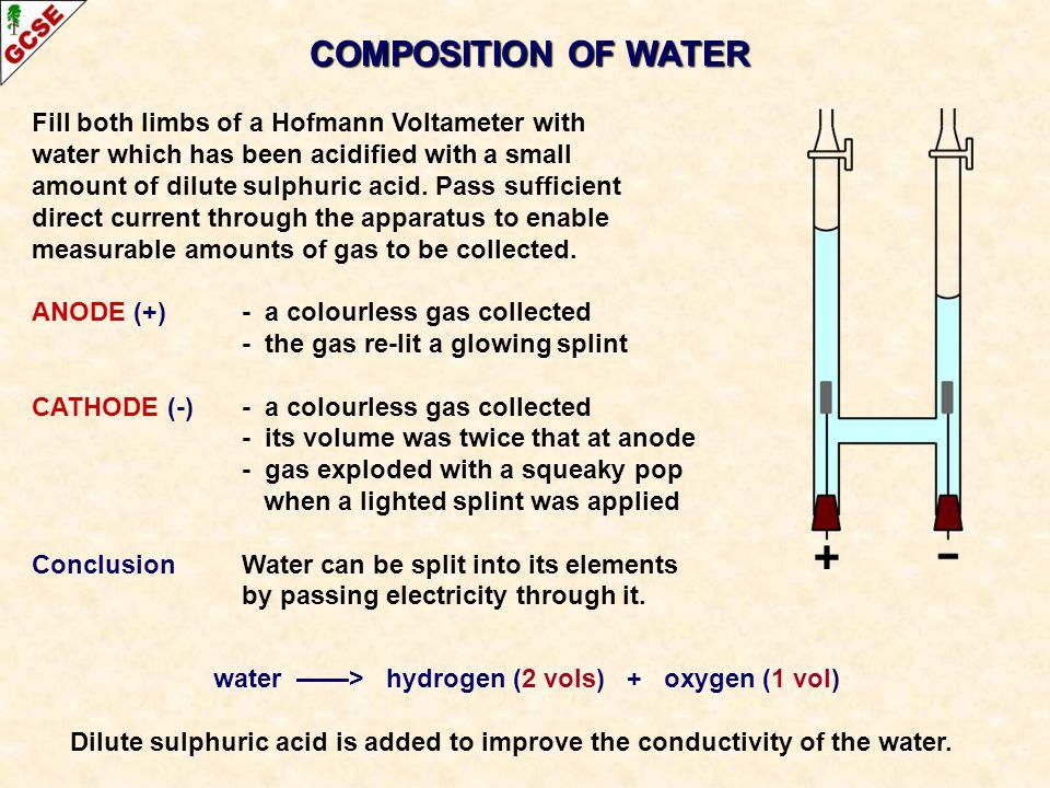 water ——> hydrogen (2 vols) + oxygen (1 vol)