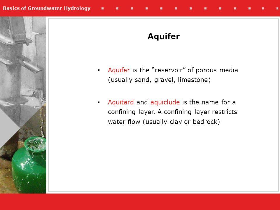Aquifer Aquifer is the reservoir of porous media (usually sand, gravel, limestone)