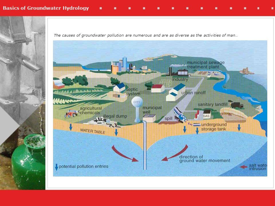 The causes of groundwater pollution are numerous and are as diverse as the activities of man…