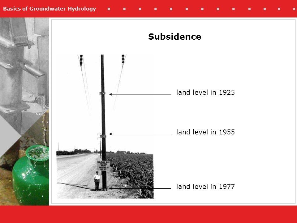 Subsidence land level in 1925 land level in 1955 land level in 1977