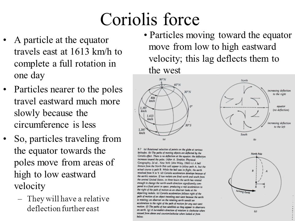 Coriolis force • Particles moving toward the equator