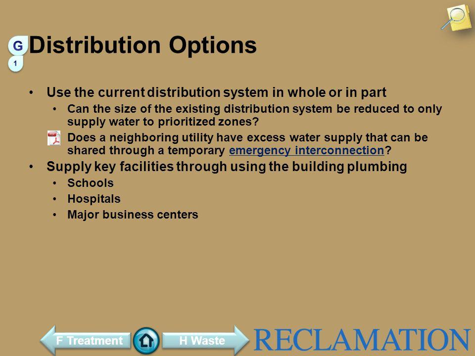 Distribution Options G