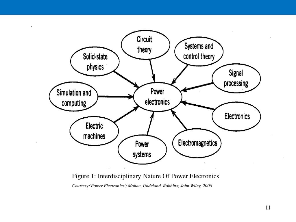 INTRODUCTION POWER ELECTRONICS  - ppt download