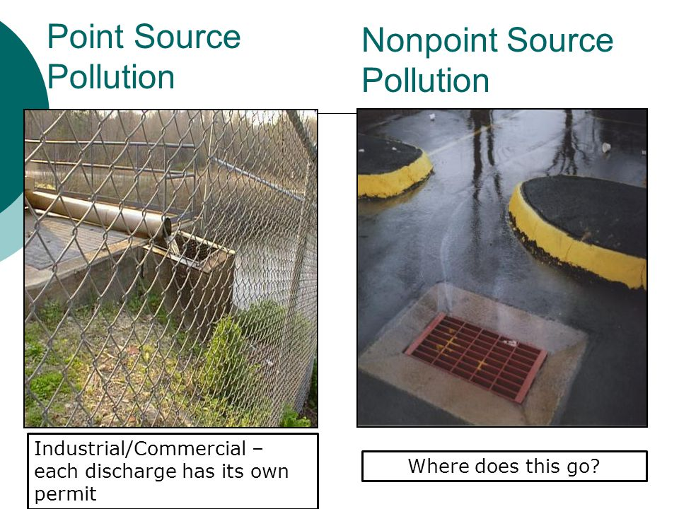 Point Source Pollution Nonpoint Source Pollution