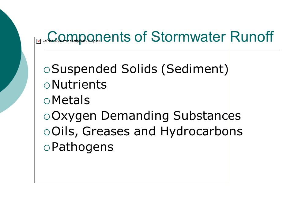 Components of Stormwater Runoff
