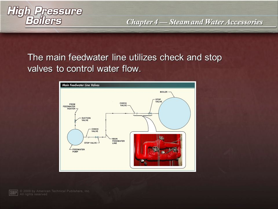 The main feedwater line utilizes check and stop valves to control water flow.