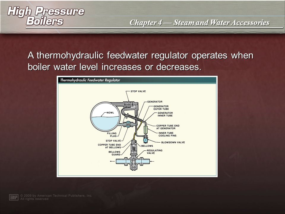 A thermohydraulic feedwater regulator operates when boiler water level increases or decreases.