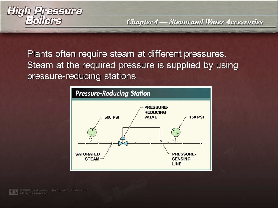 Plants often require steam at different pressures