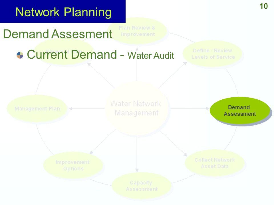 Network Planning Demand Assesment Current Demand - Water Audit 10