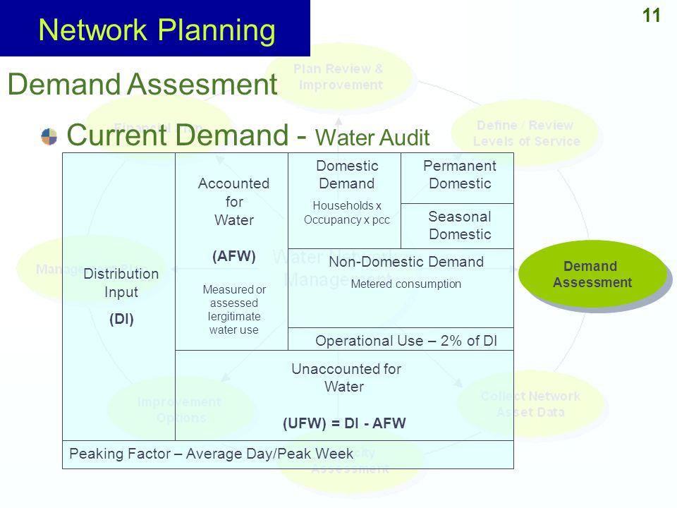 Network Planning Demand Assesment Current Demand - Water Audit 11