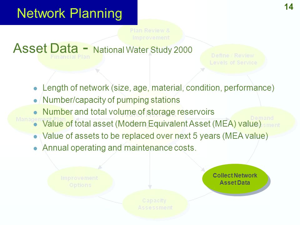 Network Planning Asset Data - National Water Study 2000 14