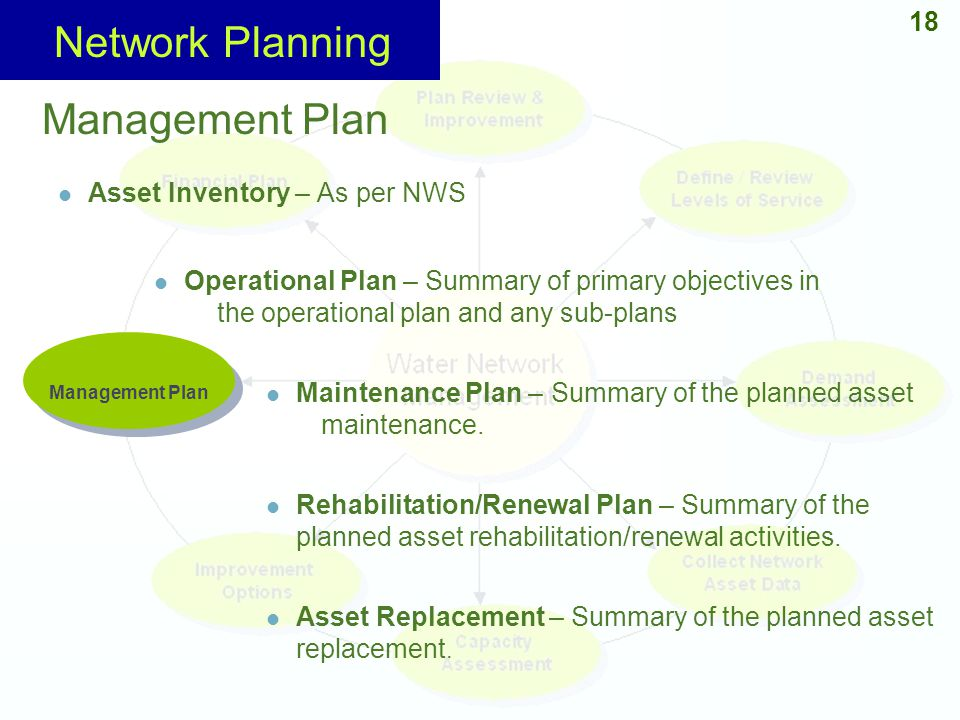 Network Planning Management Plan 18 Asset Inventory – As per NWS