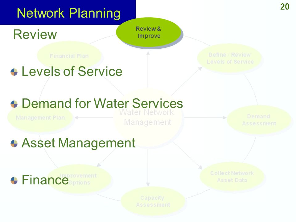 Network Planning Review Levels of Service Demand for Water Services