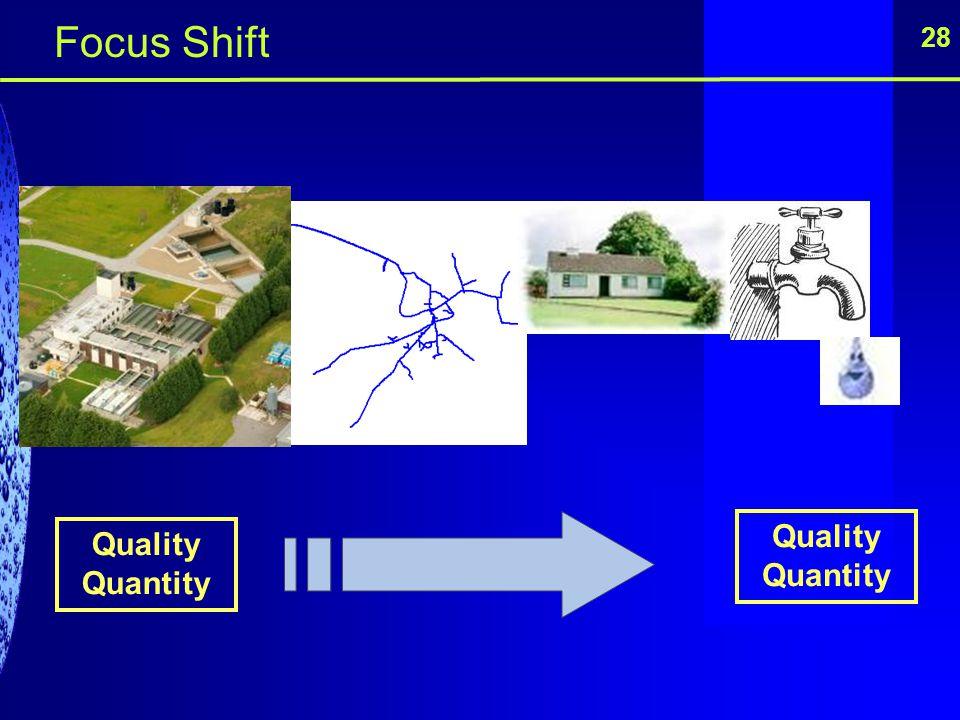 Focus Shift 28 Quality Quantity Quality Quantity