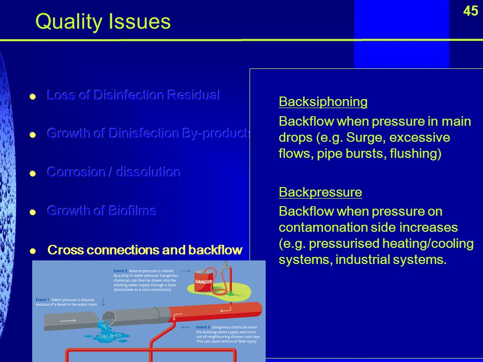 Quality Issues 45 Backsiphoning Loss of Disinfection Residual