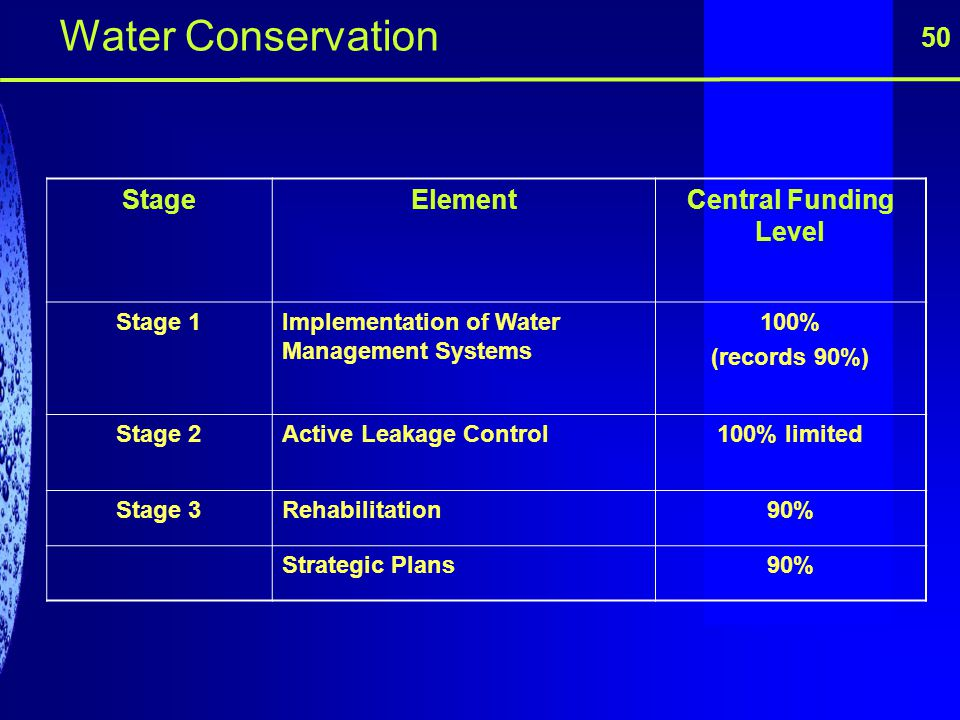 Water Conservation 50 Stage Element Central Funding Level Stage 1