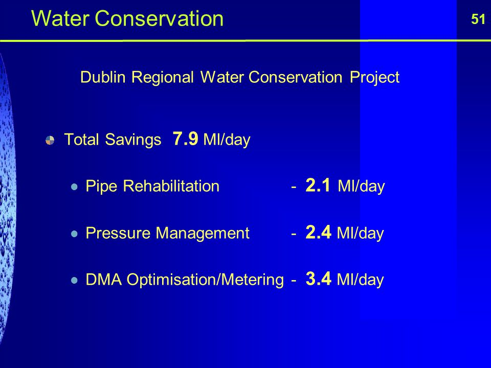 Dublin Regional Water Conservation Project