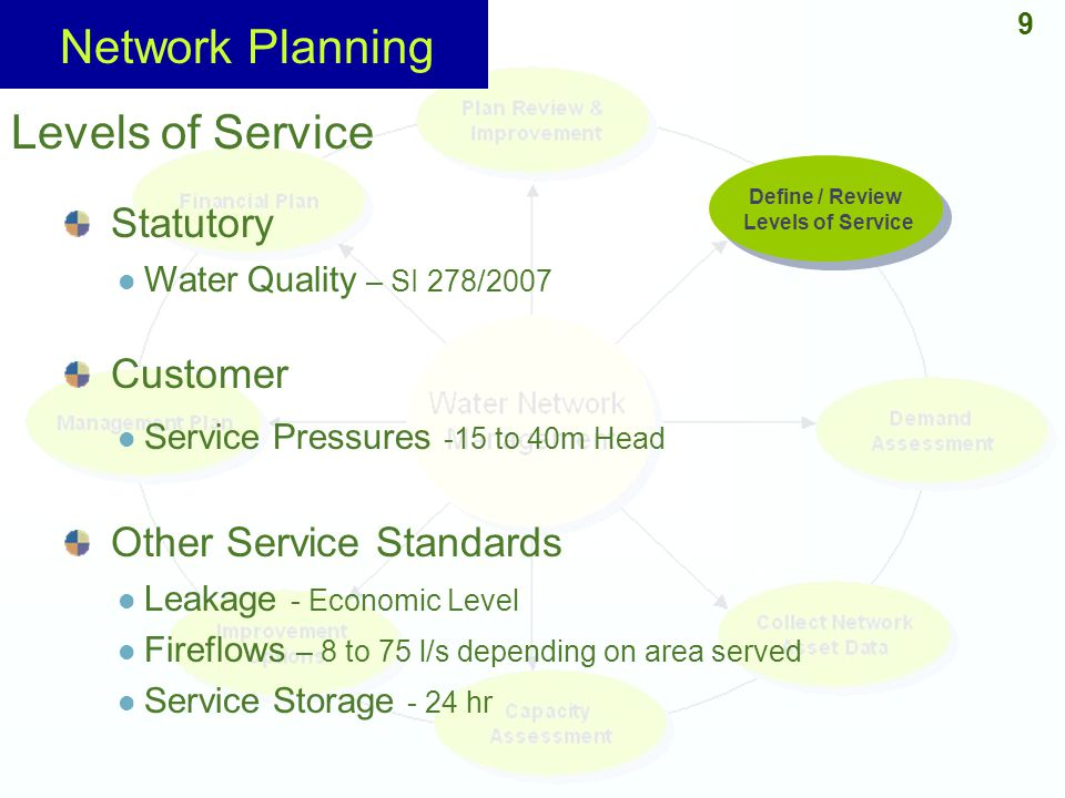 Network Planning Levels of Service Statutory Customer