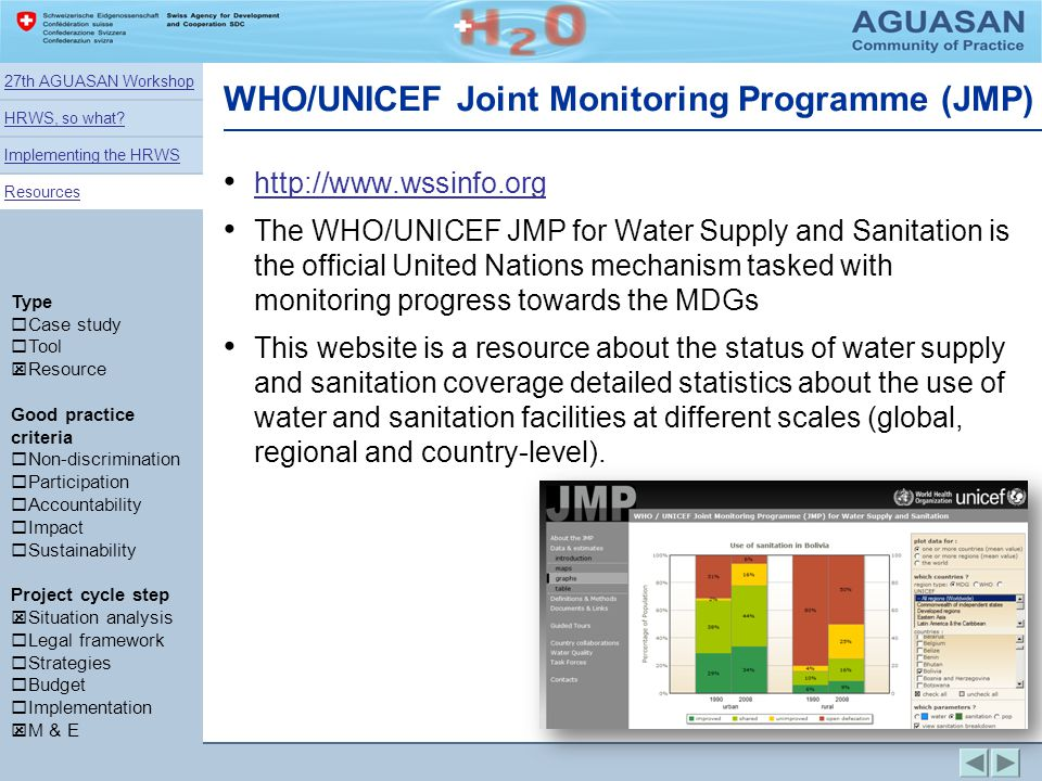 WHO/UNICEF Joint Monitoring Programme (JMP)