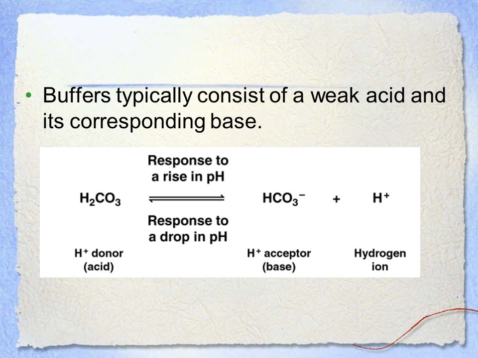 Buffers typically consist of a weak acid and its corresponding base.