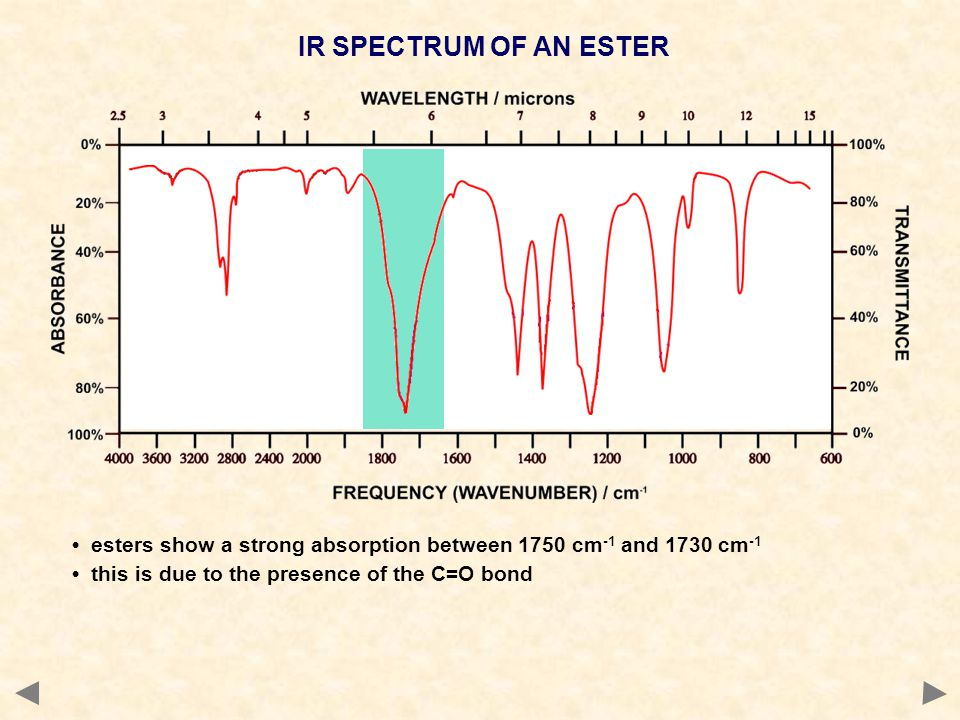 IR SPECTRUM OF AN ESTER • esters show a strong absorption between 1750 cm-1 and 1730 cm-1.