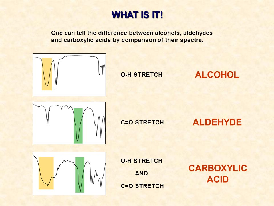 WHAT IS IT! ALCOHOL ALDEHYDE CARBOXYLIC ACID