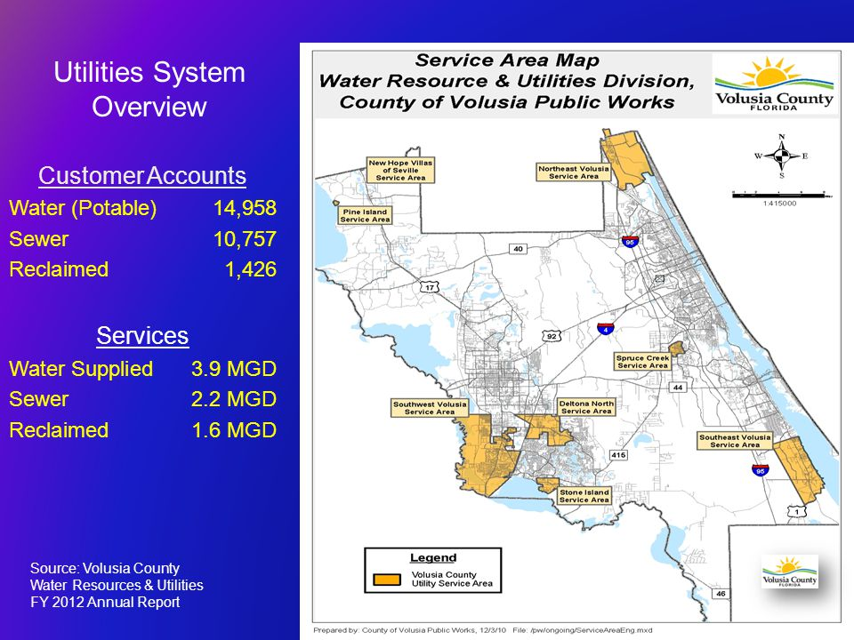 Utilities System Overview