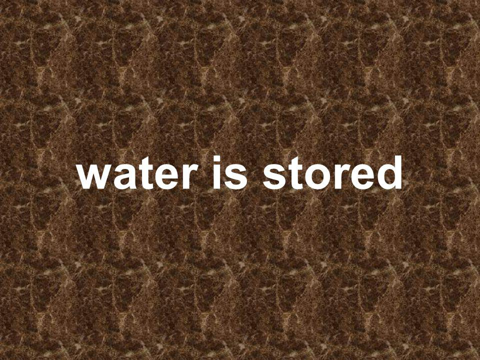 water is stored